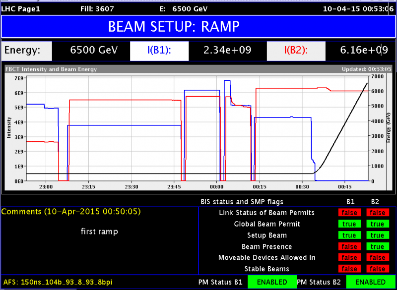 first_beam_6.5_tev